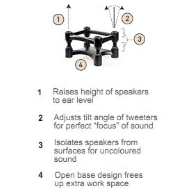 IsoAcoustics ISOL8R430 vibrationsdämpare under högtalare