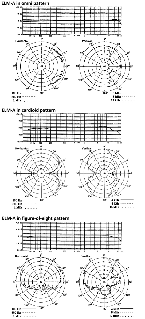 Pearl ELM-A kondensatormikrofon med rektangulärt membran