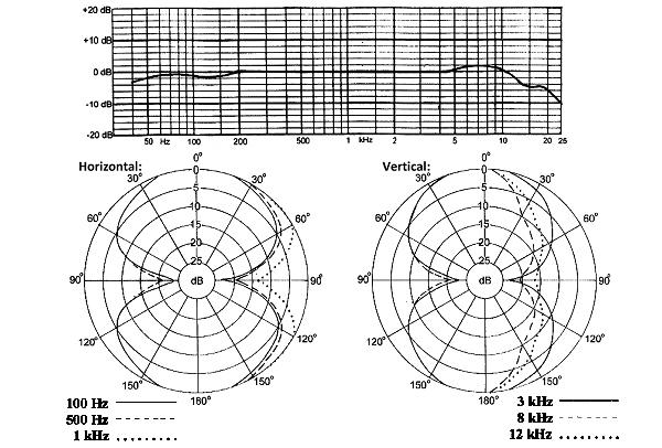 Pearl ELM-B kondensatormikrofon med rektangulärt membran