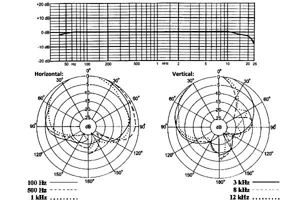 Pearl ELM-C kondensatormikrofon med rektangulärt membran