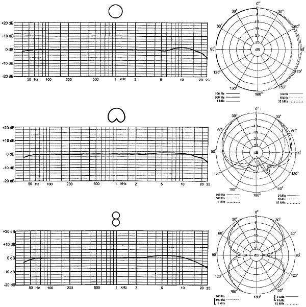 Pearl TL 44 kondensatormikrofon med rektangulärt membran