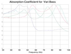 Vicoustic Vari Bass